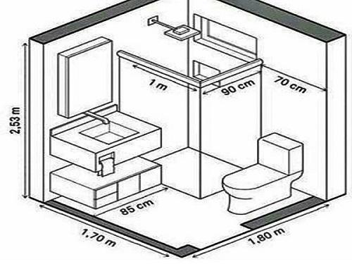 Kích thước nhà vệ sinh gia đình